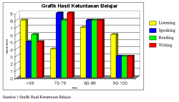 October 2015 devisiswani cara mengkaji data statistik ccuart Image collections